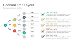 Decision Tree Template Excel Decision Tree Template How To Fancy Recipe Cards