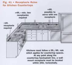prise de courant cuisine installation lectrique cuisine l lectricit dans la norme prise