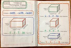 5th grade interactive math notebooks for measurement u0026 data and