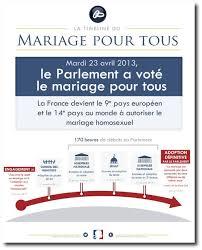 loi du mariage pour tous mariage pour tous la loi entrée en vigueur