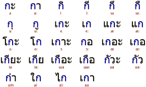 ancient scripts thai