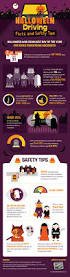 halloween safety tips safe halloween driving tips safe ride 4 kids