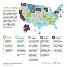 states fall short on teaching financial literacy education week