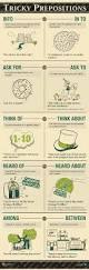 prepositions lesson plans