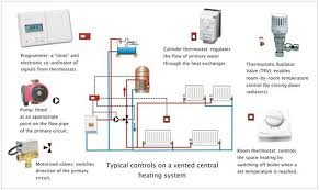 wiring diagram for central heating system s plan 28 images s