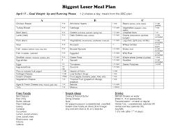 the biggest loser meal plan medifast diet
