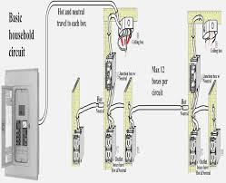 parts of a house wiring u2013 cubefield co