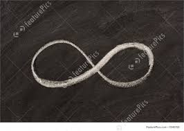 infinity sign infinity symbol on blackboard image