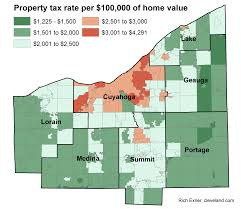 compare new property tax rates in greater cleveland akron