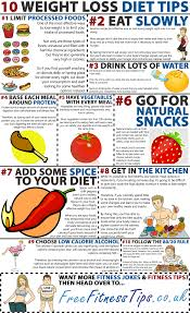 10 weight loss diet tips free fitness tips