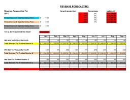 Restaurant Inventory Spreadsheet by Restaurant Inventory Management Sle Excel Spreadsheet Data For