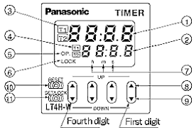 panasonic fan delay timer switch lt4h w digital timers din 48 automation controls industrial