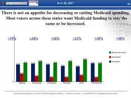 what is medicaid and how would senate health care bill affect it