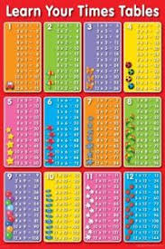 help learning times tables times table poster 60x90cm new math student learning aid learn your