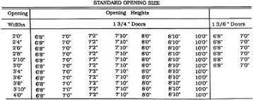 Standard Interior Door Size Typical Interior Door Sizes Best Accessories Home 2017