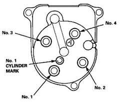 1 5l engines firing order 1 3 4 2 distributor rotation fixya