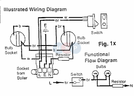 emejing lpg wiring diagram photos images for image wire gojono com