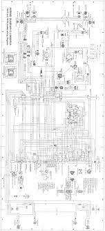 jeep wrangler wiring diagram jeep wiring diagrams 1974 and 1975 cj