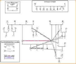 12 genogram template for macagenda template sample agenda