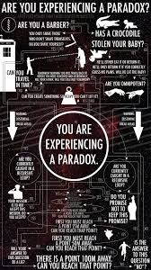are you experiencing a paradox paradox buzzfeed and stuffing