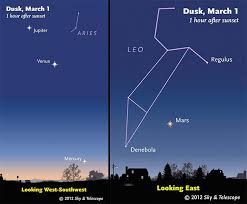 Night Sky Map Tonight See 5 Bright Planets In Night Sky U2014first Time In 8 Years