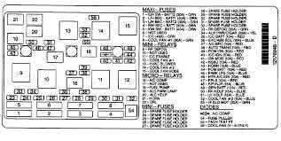 chevy malibu fuse box 1999 wiring diagrams instruction
