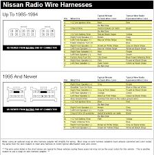 Nissan 240 Wiring Diagram Wiring Diagram 1998 Nissan Maxima Inside 1997 Radio Wordoflife Me