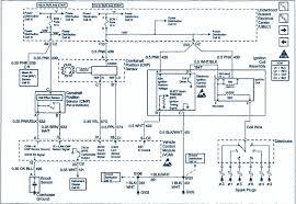 2000 gmc jimmy wiring diagram i pro me