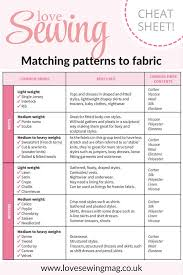 matching patterns matching sewing patterns to fabric sewing patterns featured and