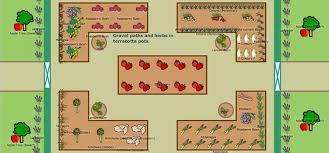 Fruit And Vegetable Garden Layout Astonishing Vegetable Garden Layout Planner How To Plan A Design