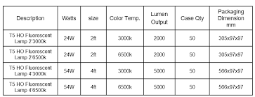 24 watt 2 feet cold spectrum color temperature 6500k t5 ho