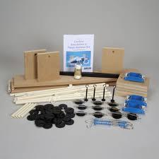 Introduction Carolina Introduction To Simple Machines Kit Carolina Com
