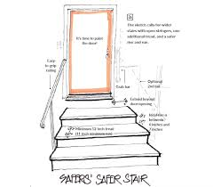 What Is A Banister On Stairs A Lesson In Universal Design How To Make Stairs Safer For All
