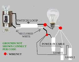 lights and receptacles on same circuit new to wiring
