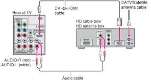 diagrams 564421 hdmi cable wiring diagram u2013 wiring diagram for