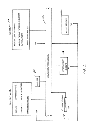 patent us7181427 automated credit application system google