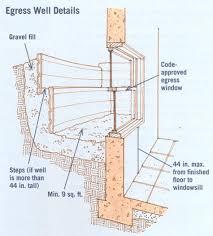 Basement Window Well Drainage by Dazzling Design Inspiration Basement Egress Window Code How To