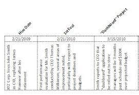 creating a custom timeline in excel legal office guru