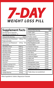 diet chart for weight loss for girls best diet plan for women7 day