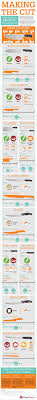 kitchen knife infographic 10 essential kitchen knives
