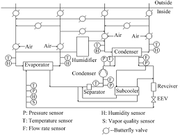 schematic diagram of the experimental air conditioning system