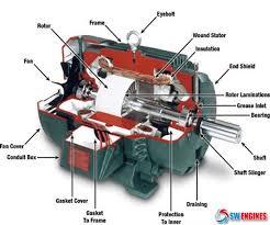 best 25 electric motor ideas on pinterest physics science fair