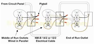 wiring diagrams new electrical outlets 4 wire receptacle home