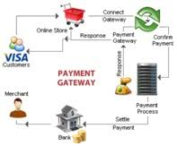 Small Business Credit Card Machines Credit Card Machines For Small Business Ireland