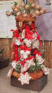 prague u0027s charming christmas treasures funtasticprague