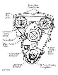 1995 ford taurus serpentine belt routing and timing belt diagrams