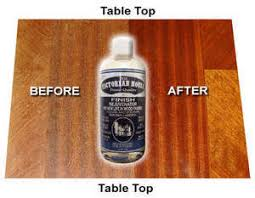 Best Kitchen Cabinet Cleaner Reviews And Testimonials With Pictures