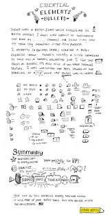 25 unique sketch notes ideas on pinterest handwriting ideas