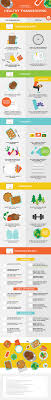 5 thanksgiving cooking infographics that will save your a