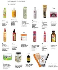 best leave in conditioner for relaxed hair my relaxed hair regimen hair here everywhere